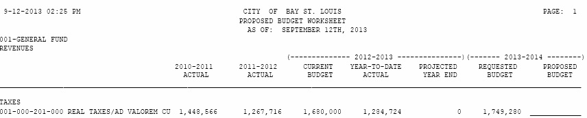 2013-2014 BSL Budget Worksheet