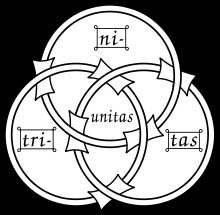 Borromean Rings via Wikipedia