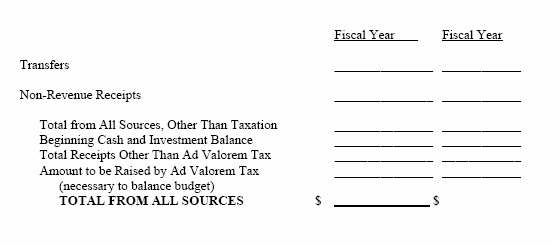 Source: Mississippi Municipal Audit and Accounting Guide